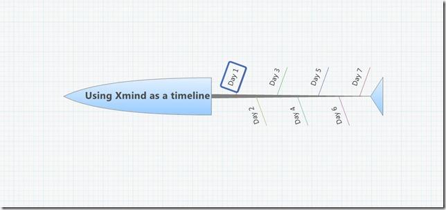 timeline 4